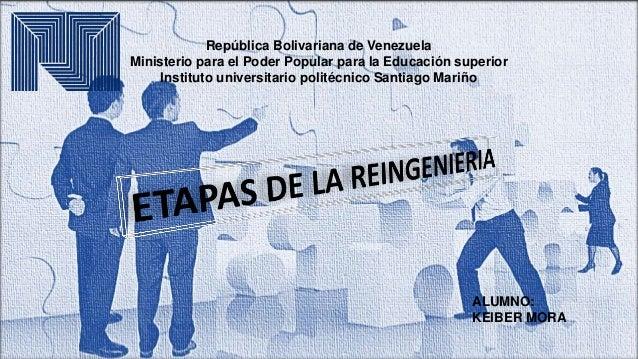 República Bolivariana de Venezuela Ministerio para el Poder Popular para la Educación superior Instituto universitario pol...