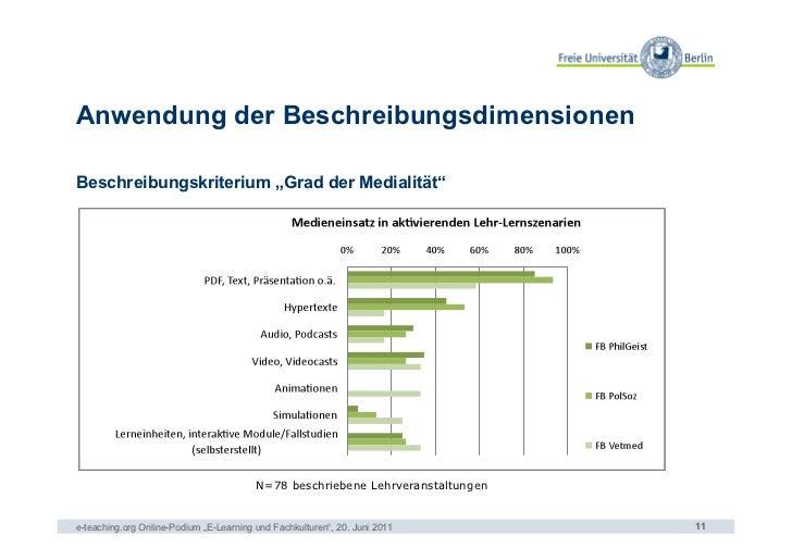 """Anwendung der BeschreibungsdimensionenBeschreibungskriterium """"Grad der Medialität""""                                        ..."""