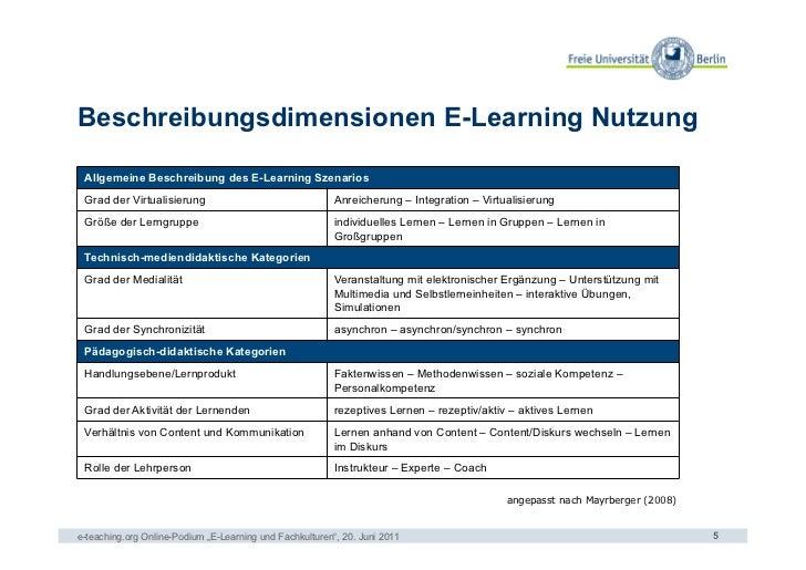 Beschreibungsdimensionen E-Learning Nutzung Allgemeine Beschreibung des E-Learning Szenarios Grad der Virtualisierung     ...