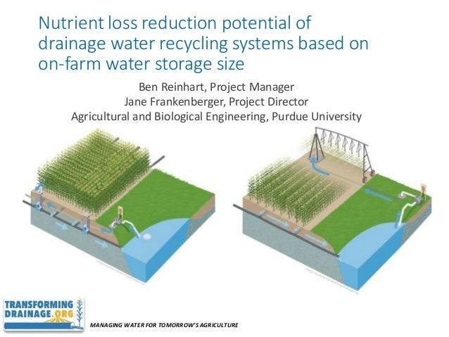 Nutrient loss reduction drainage water recycling for House drainage system ppt