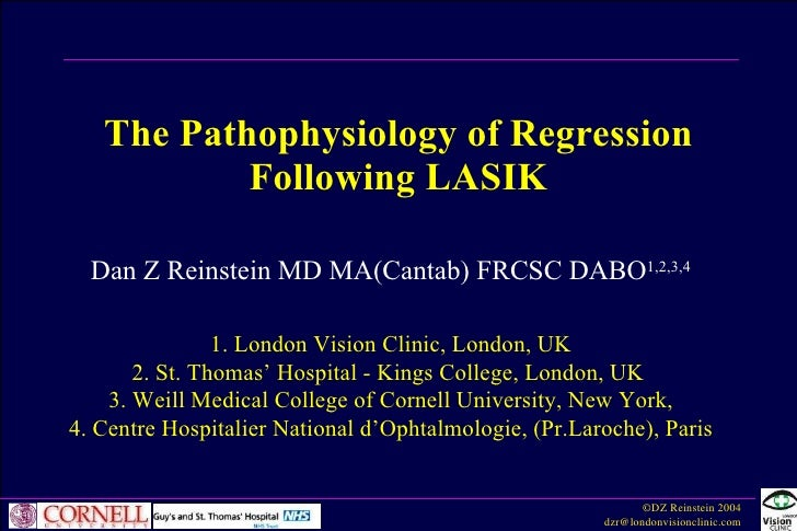 The Pathophysiology of Regression Following LASIK Dan Z Reinstein MD MA(Cantab) FRCSC DABO 1,2,3,4 1. London Vision Clinic...