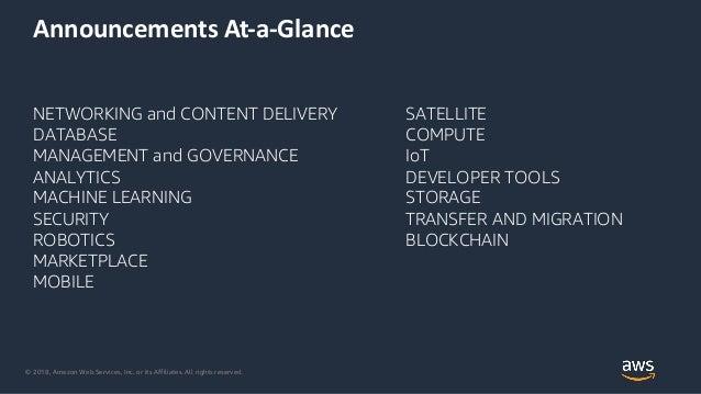 AWS reInvent 2018 recap edition Slide 3