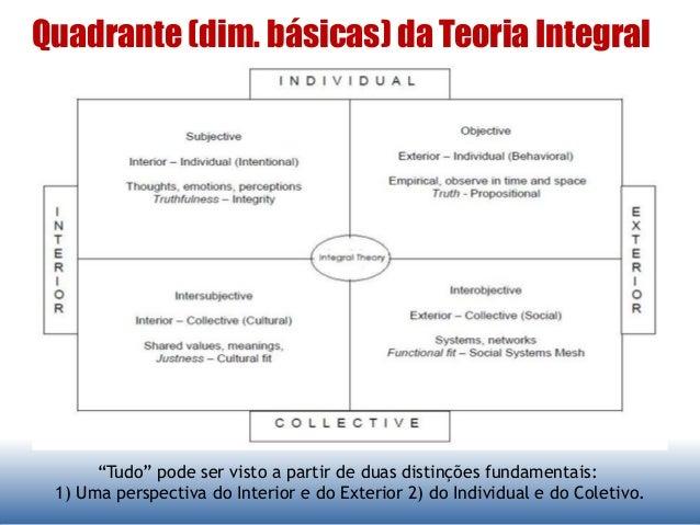 """Quadrante (dim. básicas) da Teoria Integral """"Tudo"""" pode ser visto a partir de duas distinções fundamentais: 1) Uma perspec..."""