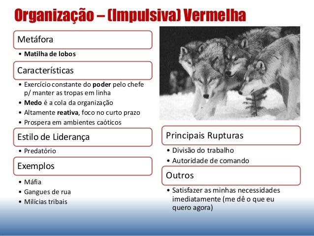 Organização – (Impulsiva) Vermelha Metáfora • Matilha de lobos Características • Exercício constante do poder pelo chefe p...