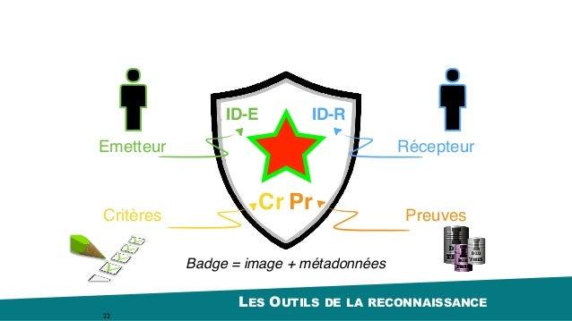 Réinventer le ePortfolio avec les Open Badges ? Les outils de la reconnaissance Slide 22