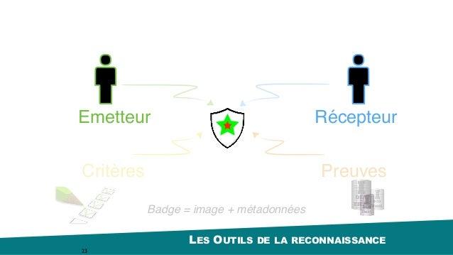 Réinventer le ePortfolio avec les Open Badges ? Les outils de la reconnaissance Slide 23