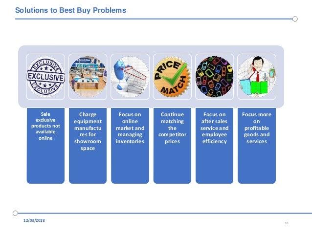 Best Buy Case Study Analysis - Term Paper