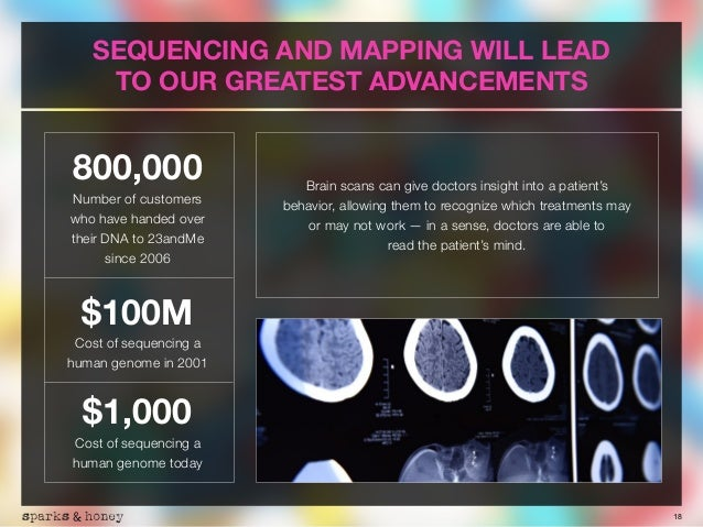 18 Brain scans can give doctors insight into a patient's  behavior, allowing them to recognize which treatments may  or ...