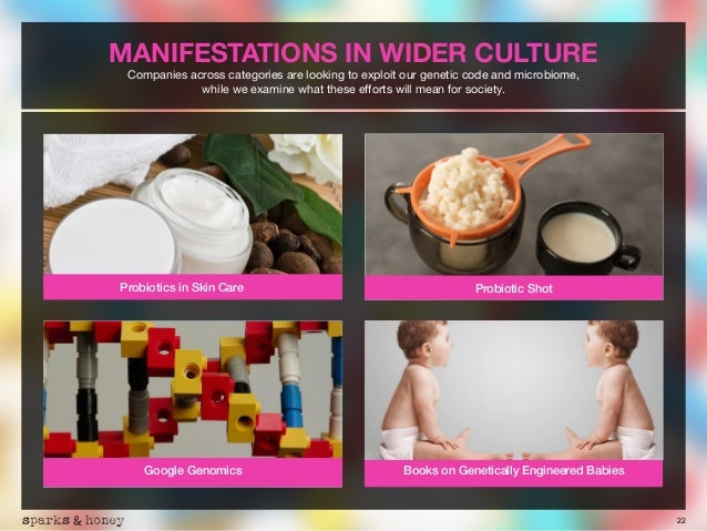 22 MANIFESTATIONS IN WIDER CULTURE Companies across categories are looking to exploit our genetic code and microbiome, 