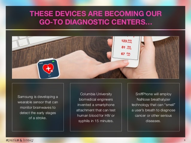 5 THESE DEVICES ARE BECOMING OUR 