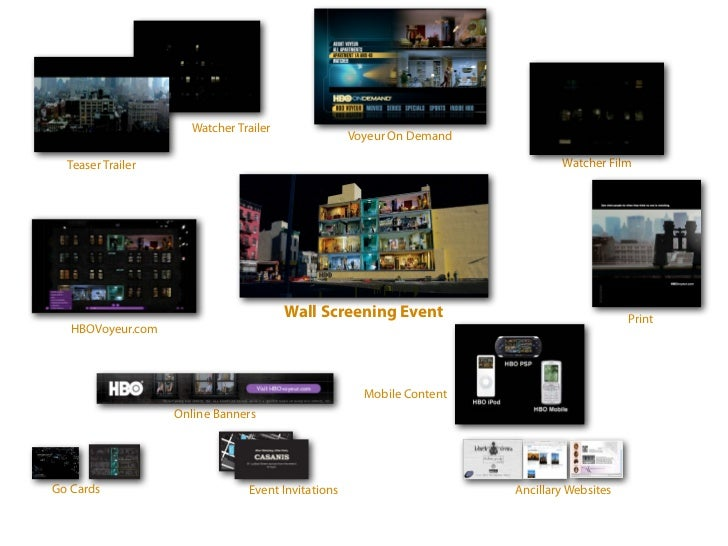 Superior entertainment value                  Outstanding storytelling       Trans-media storytelling (Many entry points) ...
