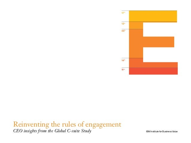 17% 12% 46% 14% 11% IBM Institute for Business Value Reinventing the rules of engagement CEO insights from the Global C-su...