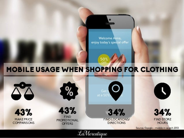 MOBILE USAGE WHEN SHOPPING FOR CLOTHING 43% MAKE PRICE COMPARISONS 43%FIND PROMOTIONAL OFFERS 34% FIND LOCATIONS/ DIRECTIO...
