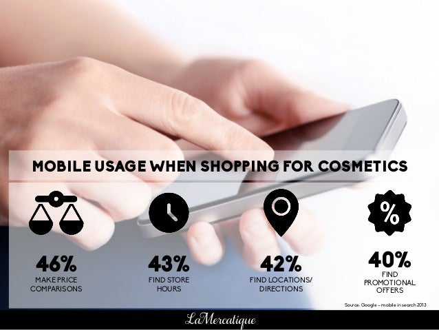 MOBILE USAGE WHEN SHOPPING FOR COSMETICS 46% MAKE PRICE COMPARISONS 40%FIND PROMOTIONAL OFFERS 42% FIND LOCATIONS/ DIRECTI...