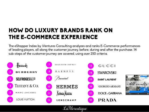 HOW DO LUXURY BRANDS RANK ON THE E-COMMERCE EXPERIENCE The eShopper Index by iVentures Consulting analyzes and ranks E-Com...