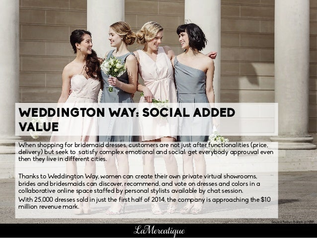 WEDDINGTON WAY: SOCIAL ADDED VALUE When shopping for bridemaid dresses, customers are not just after functionalities (pric...