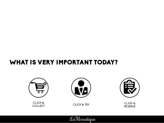 WHAT IS VERY IMPORTANT TODAY? CLICK & COLLECT CLICK & TRY CLICK & RESERVE LaMercatique