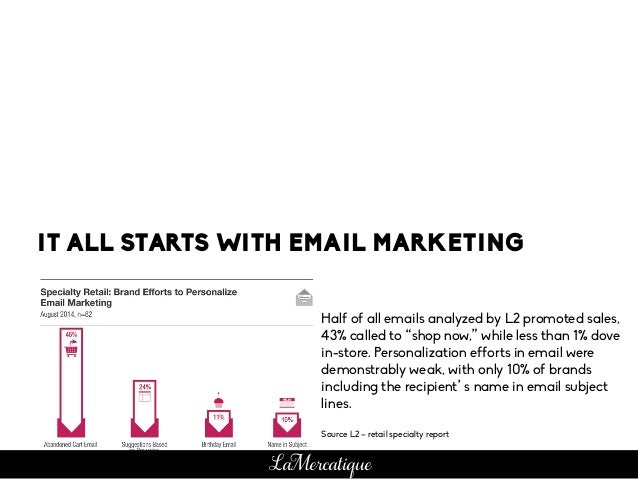 "IT ALL STARTS WITH EMAIL MARKETING Half of all emails analyzed by L2 promoted sales, 43% called to ""shop now,"" while less ..."