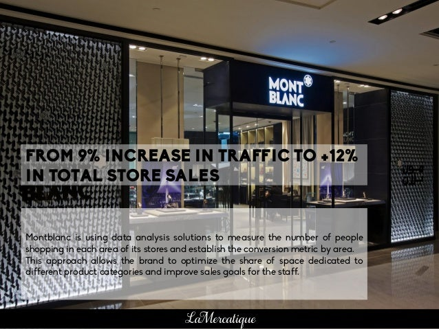 Montblanc is using data analysis solutions to measure the number of people shopping in each area of its stores and establi...