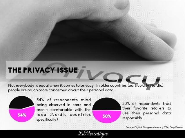 THE PRIVACY ISSUE 50% of respondents trust their favorite retailers to use their personal data responsibly 54% 54% of resp...