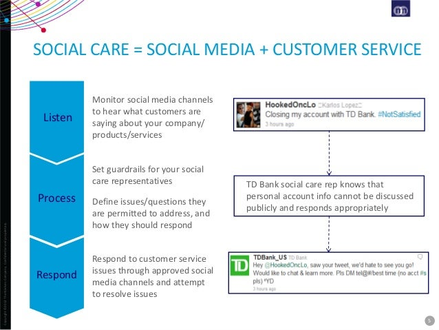 Reinvigorate your customer service with social care