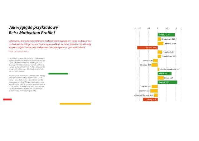 Reiss Motivation Profile Slide 3