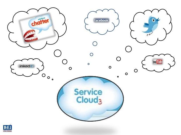 Salesforce Service cloud 3 presentation