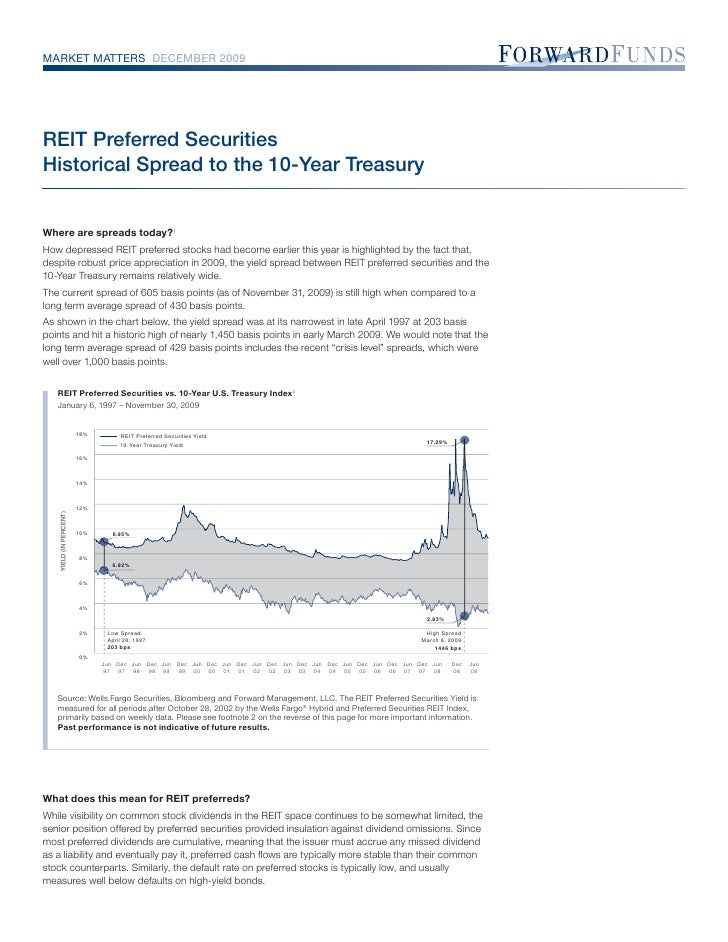 MARKET MATTERS DECEMBER 2009     REIT Preferred Securities Historical Spread to the 10-Year Treasury   Where are spreads t...