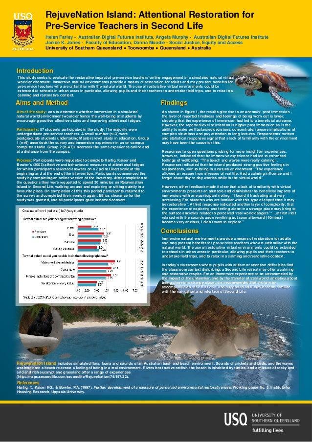 Introduction RejuveNation Island: Attentional Restoration for Pre-Service Teachers in Second Life Helen Farley - Australia...
