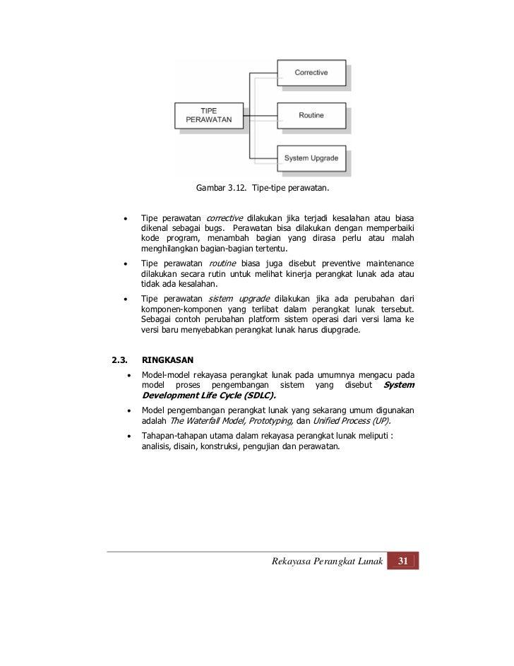 Rekayasa Perangkat Lunak Untuk Smk Jilid 1