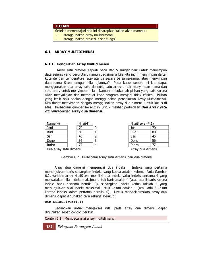Artikel Jurnal Ilmiah Rekayasa Perangkat Lunak Pdf