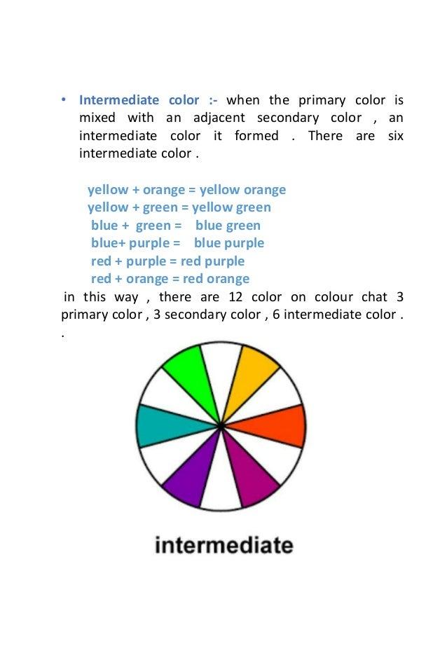 22 O Intermediate Color
