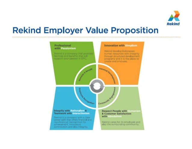 Rekind Employer Value Propositiion