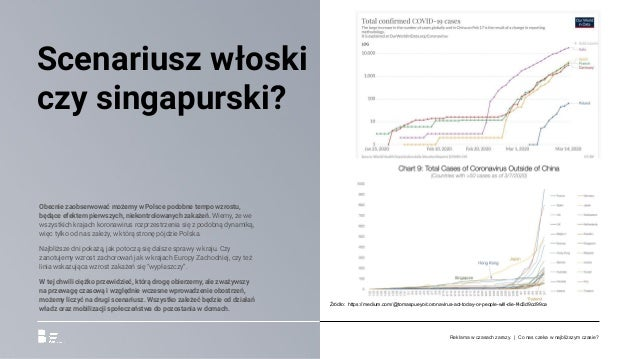 Obecnie zaobserwować możemy w Polsce podobne tempo wzrostu, będące efektem pierwszych, niekontrolowanych zakażeń. Wiemy, ż...