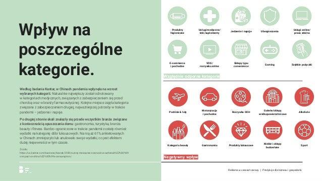 Wpływ na poszczególne kategorie. Względnie odporne kategorie Negatywny wpływ Produkty higieniczne Usługi medyczne/ leki/su...