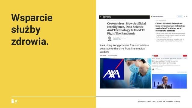 Wsparcie służby zdrowia. Reklama w czasach zarazy. | Etap I & II: Pandemia. I co teraz.
