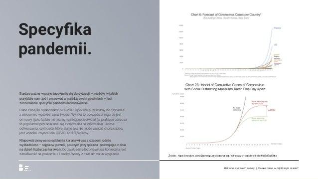 Specyfika pandemii. Źródło: https://medium.com/@tomaspueyo/coronavirus-act-today-or-people-will-die-f4d3d9cd99ca Bardzo waż...