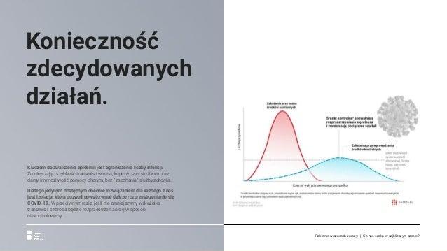 Kluczem do zwalczenia epidemii jest ograniczenie liczby infekcji. Zmniejszając szybkość transmisji wirusa, kupimy czas słu...