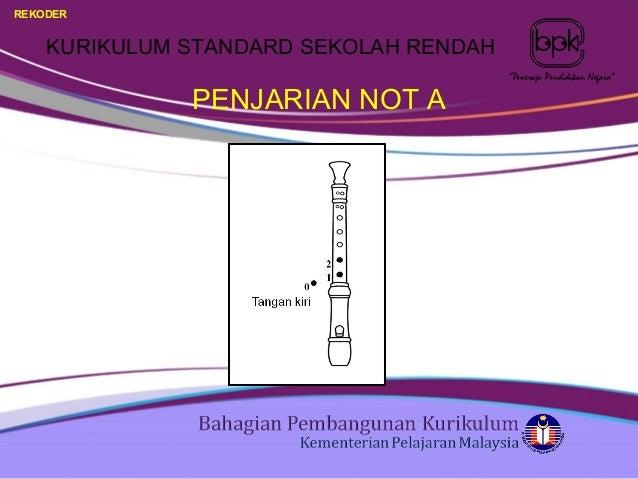 "REKODER    KURIKULUM STANDARD SEKOLAH RENDAH                                        ""Peneraju Pendidikan Negara""          ..."