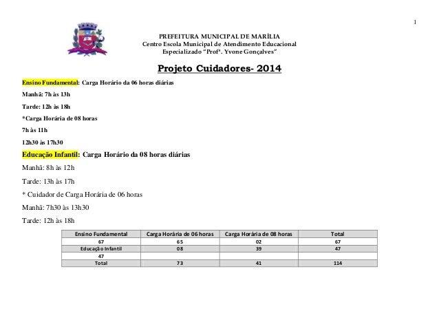 """1 PREFEITURA MUNICIPAL DE MARÍLIA Centro Escola Municipal de Atendimento Educacional Especializado """"Profª. Yvone Gonçalves..."""