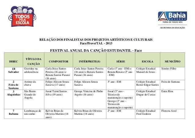 RELAÇÃO DOS FINALISTAS DOS PROJETOS ARTÍSTICOS E CULTURAIS Face/Prove/TAL - 2013  FESTIVAL ANUAL DA CANÇÃO ESTUDANTIL - Fa...
