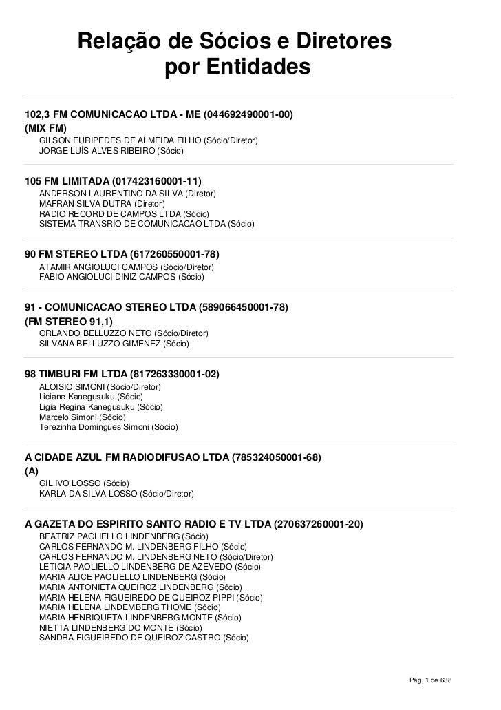 Relação de Sócios e Diretores                  por Entidades102,3 FM COMUNICACAO LTDA - ME (044692490001-00)(MIX FM)  GILS...