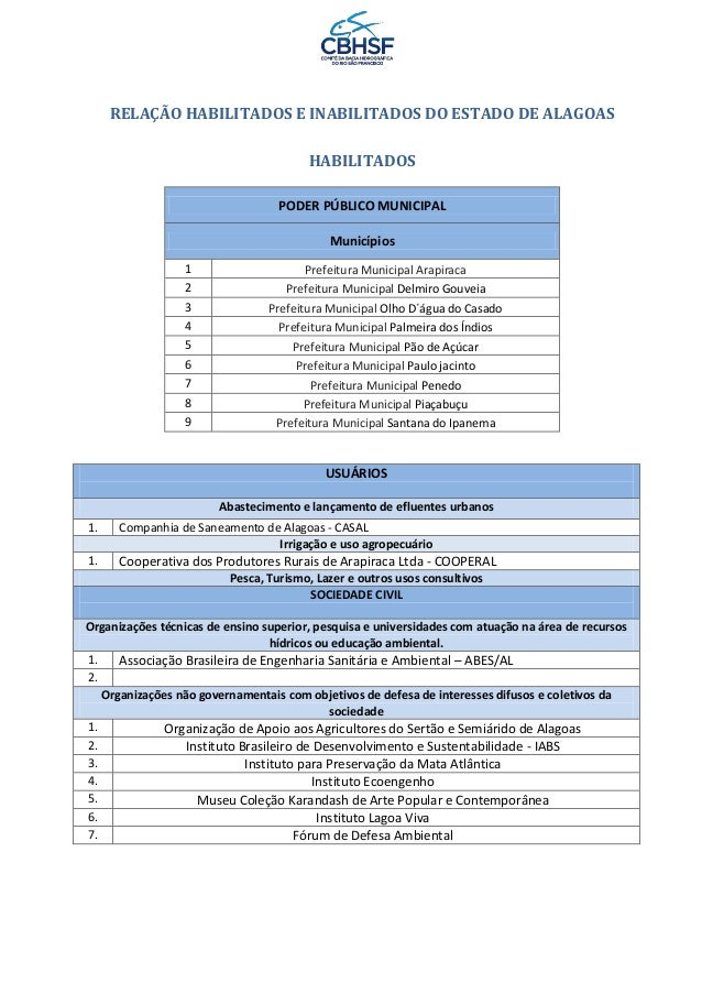 RELAÇÃO HABILITADOS E INABILITADOS DO ESTADO DE ALAGOAS HABILITADOS PODER PÚBLICO MUNICIPAL Municípios 1 Prefeitura Munici...