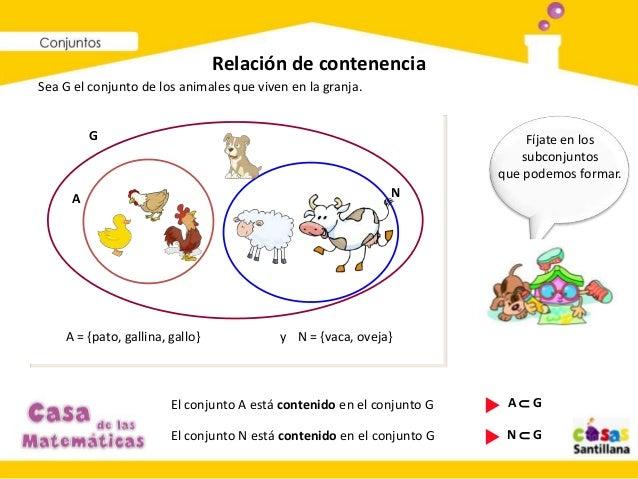 Relación de contenenciaSea G el conjunto de los animales que viven en la granja.          G                               ...