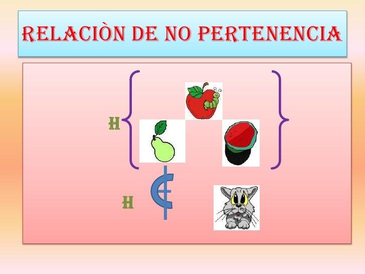 RELACIÒN DE no PERTENENCIA<br />                  H<br />                     H     <br />