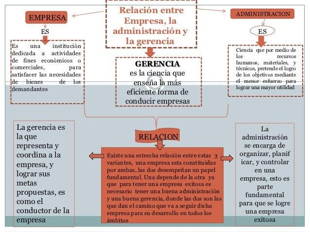 Relación entre                             ADMINISTRACION      EMPRESA                     Empresa, la           ES       ...