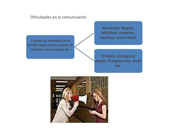 Escucha activamente las intervenciones de sus hijos y valorar su importancia y su prioridad ante otras tareas.