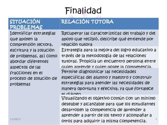 FinalidadSITUACIÓN                 RELACIÓN TUTORAPROBLEMASIdentificar estrategias   Recuperar las características del tra...