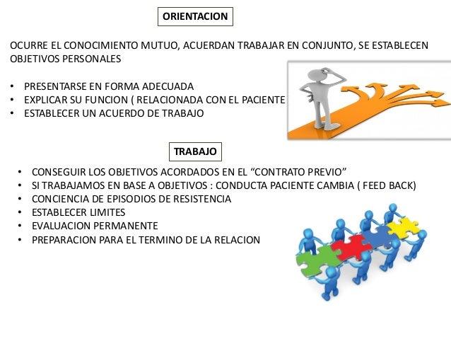 ORIENTACION OCURRE EL CONOCIMIENTO MUTUO, ACUERDAN TRABAJAR EN CONJUNTO, SE ESTABLECEN OBJETIVOS PERSONALES • PRESENTARSE ...