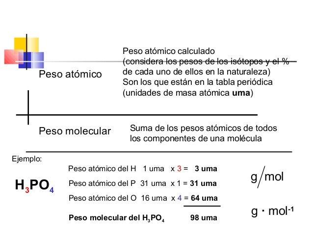 peso atmico peso atmico calculado